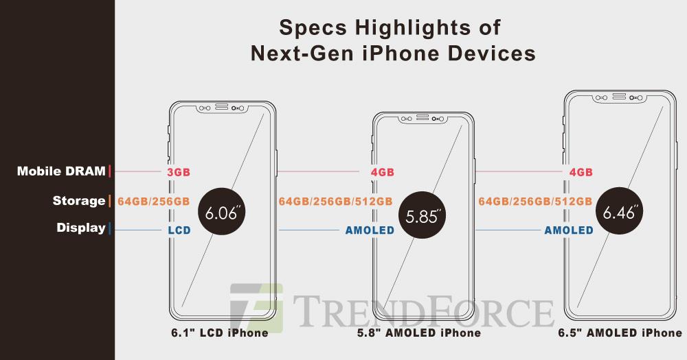 سه گوشی جدید آیفون