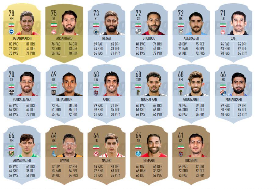 امتیازات بازیکنان ایرانی در بازی FIFA 19